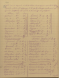 Έκθεση Μαγδ. Βαφειάδου 22.9.1909 για το Παρθεναγωγείο (σελ. 2)